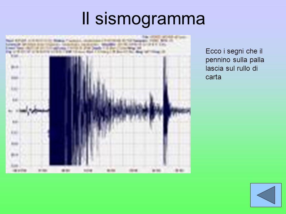 Il sismografo Quando arriva un terremoto, la base del sismografo comincia a muoversi, mentre la palla rimane ferma. Il rullo di carta invece ruota su
