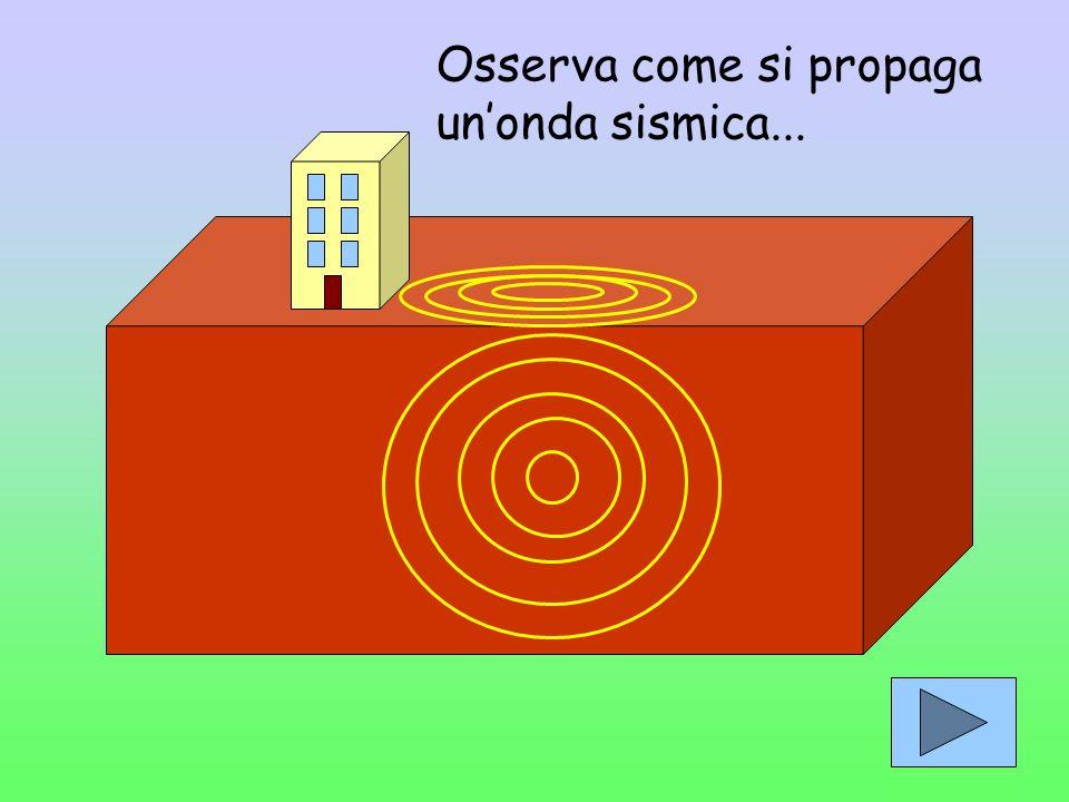La scala Richter Ci permette di misurare lenergia sprigionata durante il terremoto Tale energia viene espressa in magnitudo 0-1-2-3-4-5-6-7-8-9…??? Ch