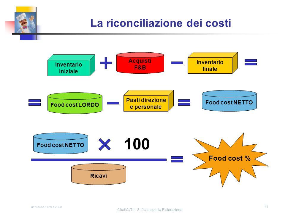 © Marco Terrile 2008 ChefMaTe - Software per la Ristorazione 11 La riconciliazione dei costi Inventario iniziale Acquisti F&B Inventario finale Food c