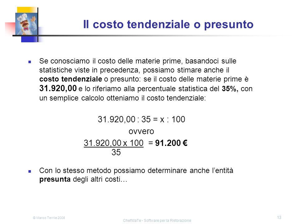 © Marco Terrile 2008 ChefMaTe - Software per la Ristorazione 13 Il costo tendenziale o presunto Se conosciamo il costo delle materie prime, basandoci