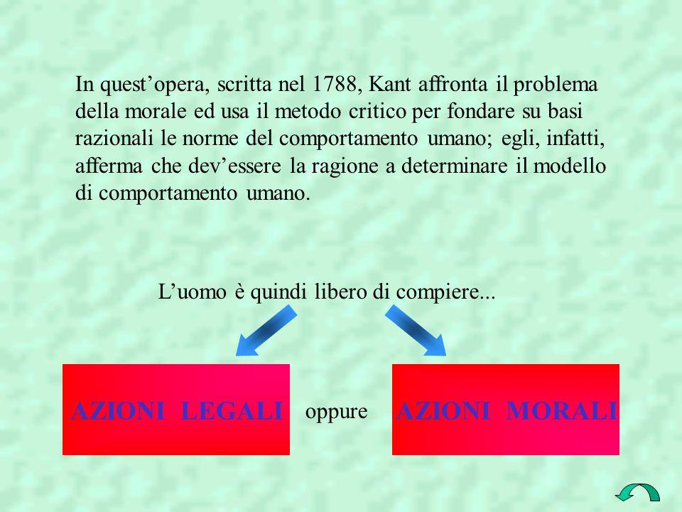 In questopera, scritta nel 1788, Kant affronta il problema della morale ed usa il metodo critico per fondare su basi razionali le norme del comportame