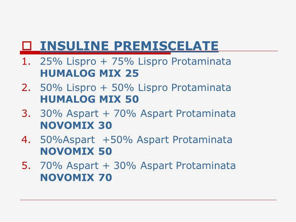 INSULINE PREMISCELATE 1.25% Lispro + 75% Lispro Protaminata HUMALOG MIX 25 2.50% Lispro + 50% Lispro Protaminata HUMALOG MIX 50 3.30% Aspart + 70% Asp