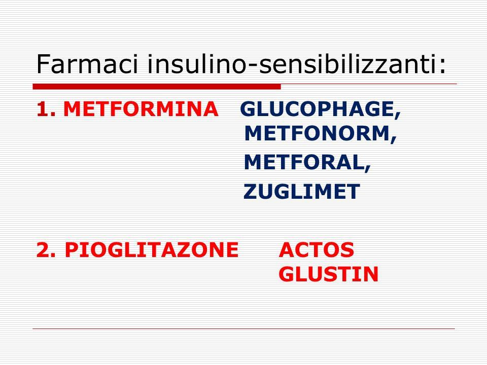 Farmaci insulino-sensibilizzanti: 1.METFORMINA GLUCOPHAGE, METFONORM, METFORAL, ZUGLIMET 2. PIOGLITAZONE ACTOS GLUSTIN