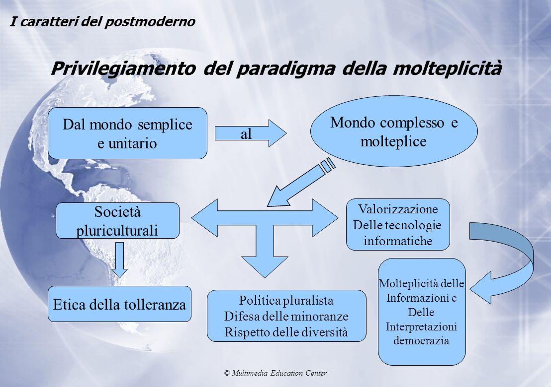 © Multimedia Education Center Privilegiamento del paradigma della molteplicità I caratteri del postmoderno Dal mondo semplice e unitario al Mondo comp