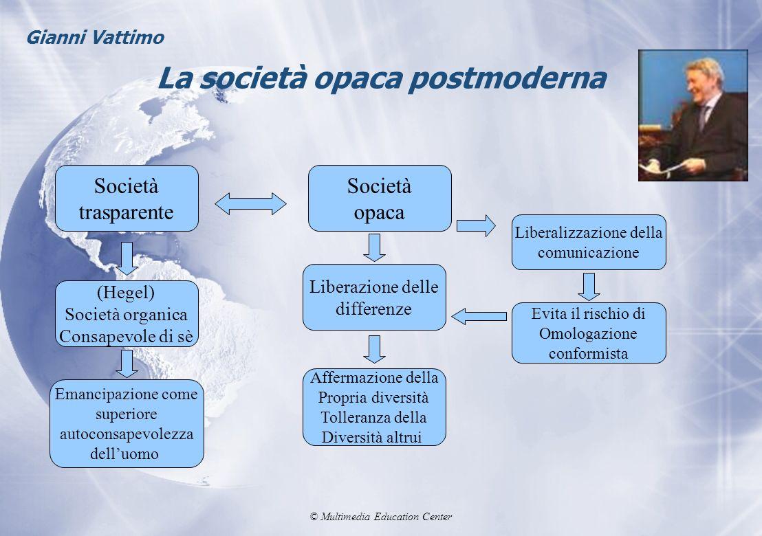© Multimedia Education Center La società opaca postmoderna Gianni Vattimo Società trasparente Società opaca (Hegel) Società organica Consapevole di sè