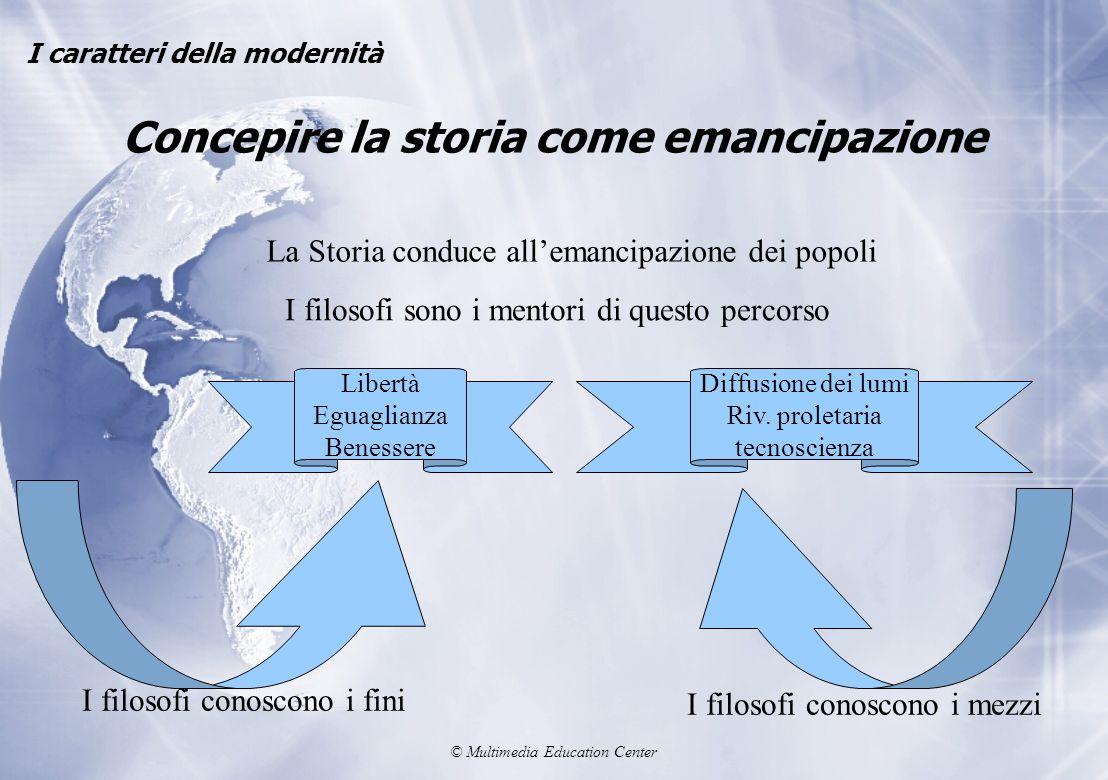 © Multimedia Education Center Concepire la storia come emancipazione I caratteri della modernità La Storia conduce allemancipazione dei popoli I filos
