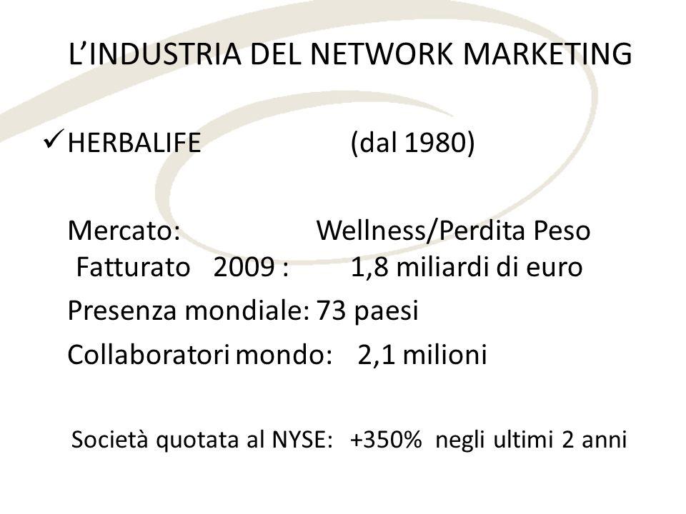 HERBALIFE(dal 1980) Mercato: Wellness/Perdita Peso Fatturato 2009: 1,8 miliardi di euro Presenza mondiale:73 paesi Collaboratori mondo: 2,1 milioni So