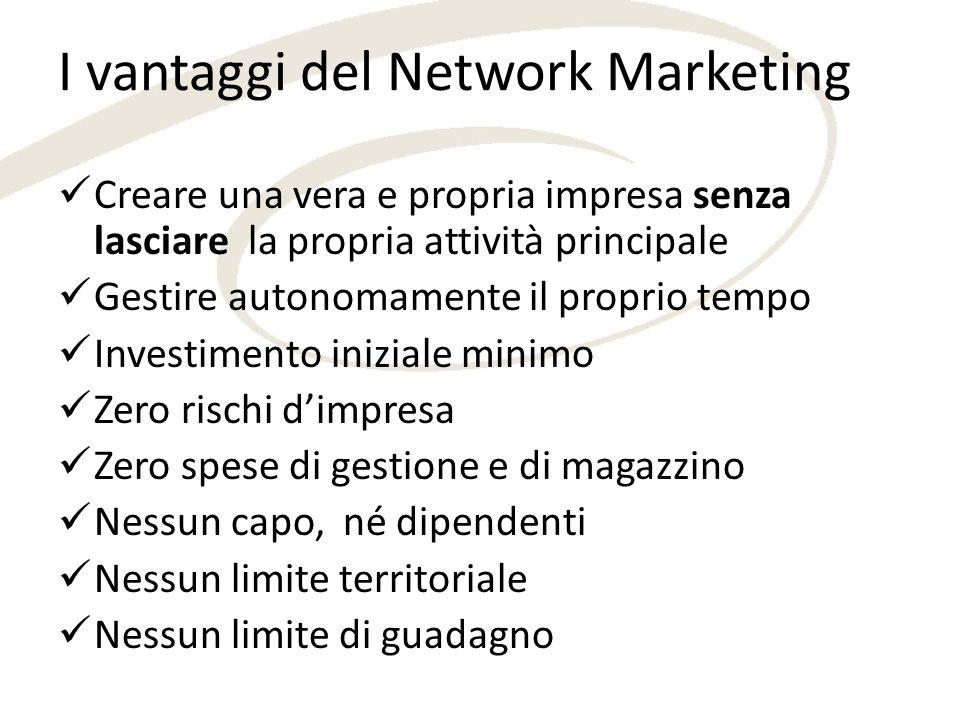 I vantaggi del Network Marketing Creare una vera e propria impresa senza lasciare la propria attività principale Gestire autonomamente il proprio temp