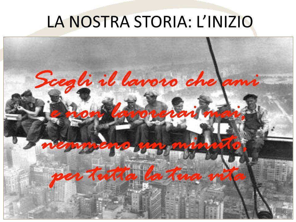 LA NOSTRA STORIA: LINIZIO