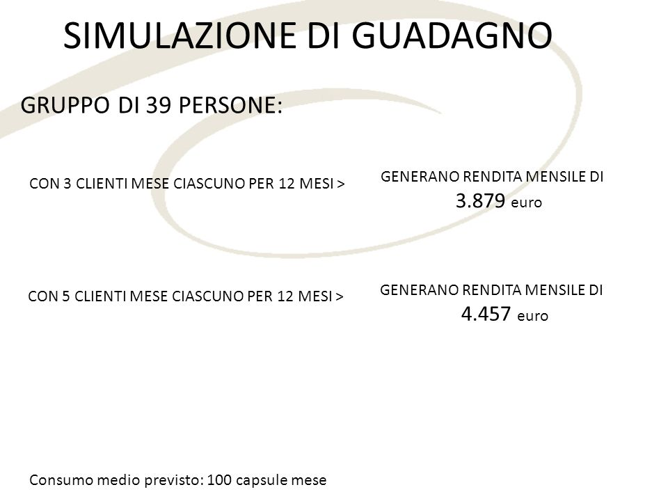 SIMULAZIONE DI GUADAGNO CON 3 CLIENTI MESE CIASCUNO PER 12 MESI > GENERANO RENDITA MENSILE DI 3.879 euro CON 5 CLIENTI MESE CIASCUNO PER 12 MESI > GEN
