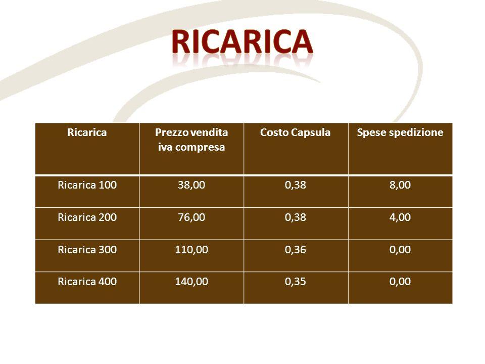 RicaricaPrezzo vendita iva compresa Costo CapsulaSpese spedizione Ricarica 10038,000,388,00 Ricarica 20076,000,384,00 Ricarica 300110,000,360,00 Ricar