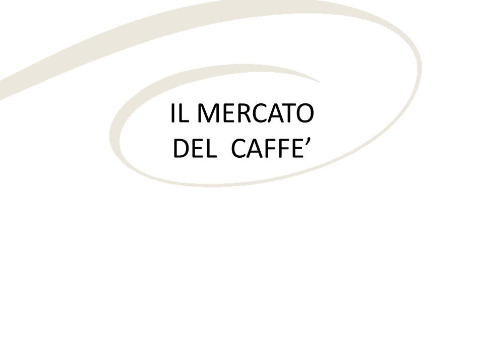 IL MERCATO DEL CAFFE
