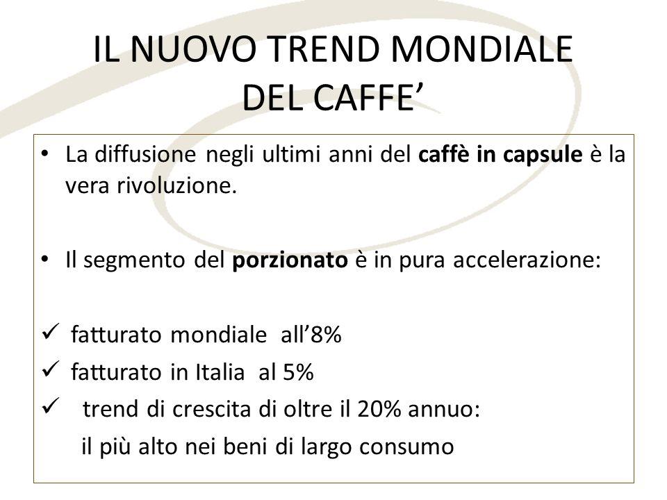 IL NUOVO TREND MONDIALE DEL CAFFE La diffusione negli ultimi anni del caffè in capsule è la vera rivoluzione. Il segmento del porzionato è in pura acc