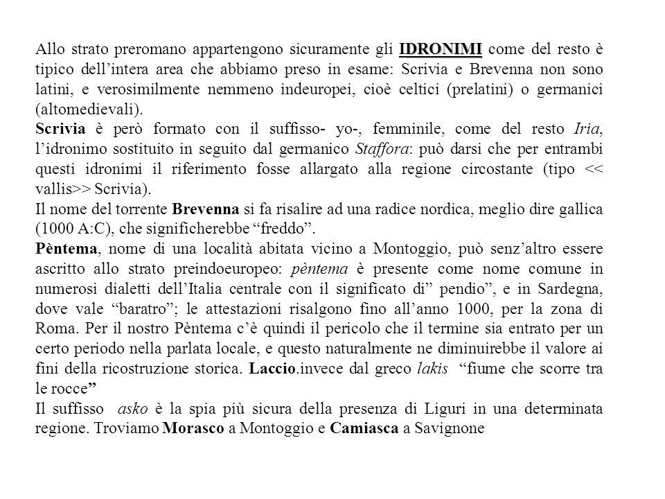 Grosso modo i toponimi della Liguria si possono suddividere in tre gruppi: di origine pre-romana, celtica o più particolarmente gallica su fondo ligur