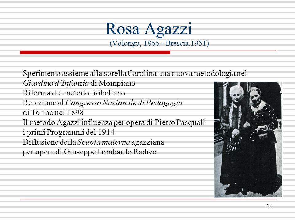 10 Rosa Agazzi (Volongo, 1866 - Brescia,1951) Sperimenta assieme alla sorella Carolina una nuova metodologia nel Giardino dInfanzia di Mompiano Riform