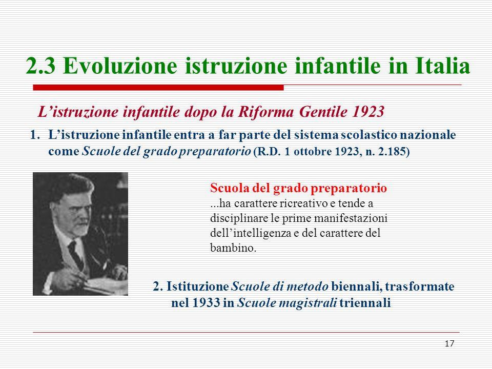 17 2.3 Evoluzione istruzione infantile in Italia Listruzione infantile dopo la Riforma Gentile 1923 1.Listruzione infantile entra a far parte del sist