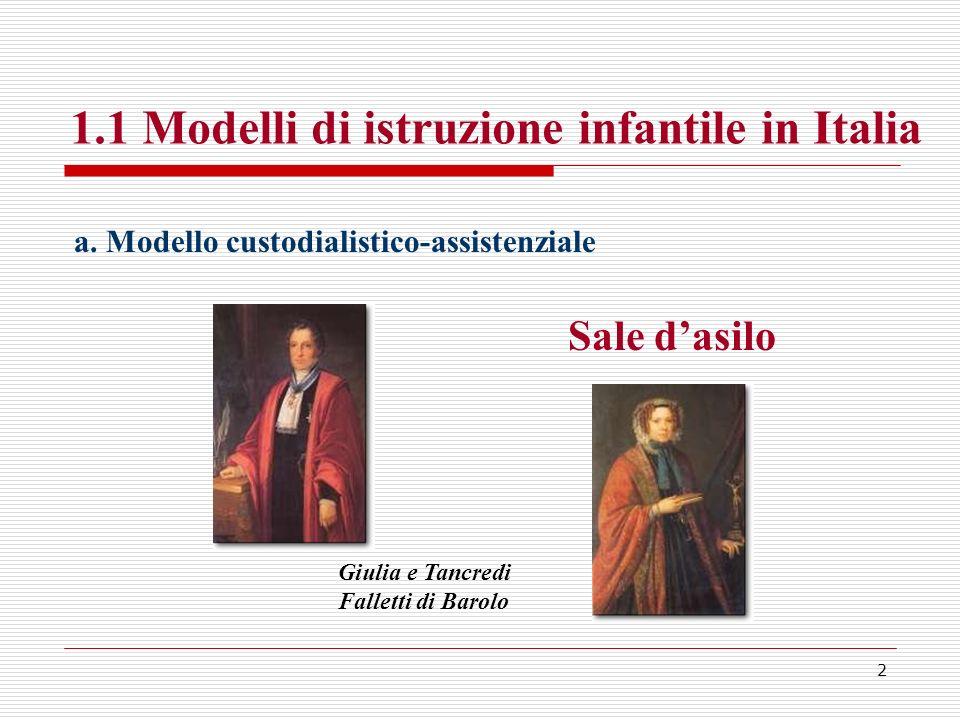 2 1.1 Modelli di istruzione infantile in Italia a. Modello custodialistico-assistenziale Sale dasilo Giulia e Tancredi Falletti di Barolo