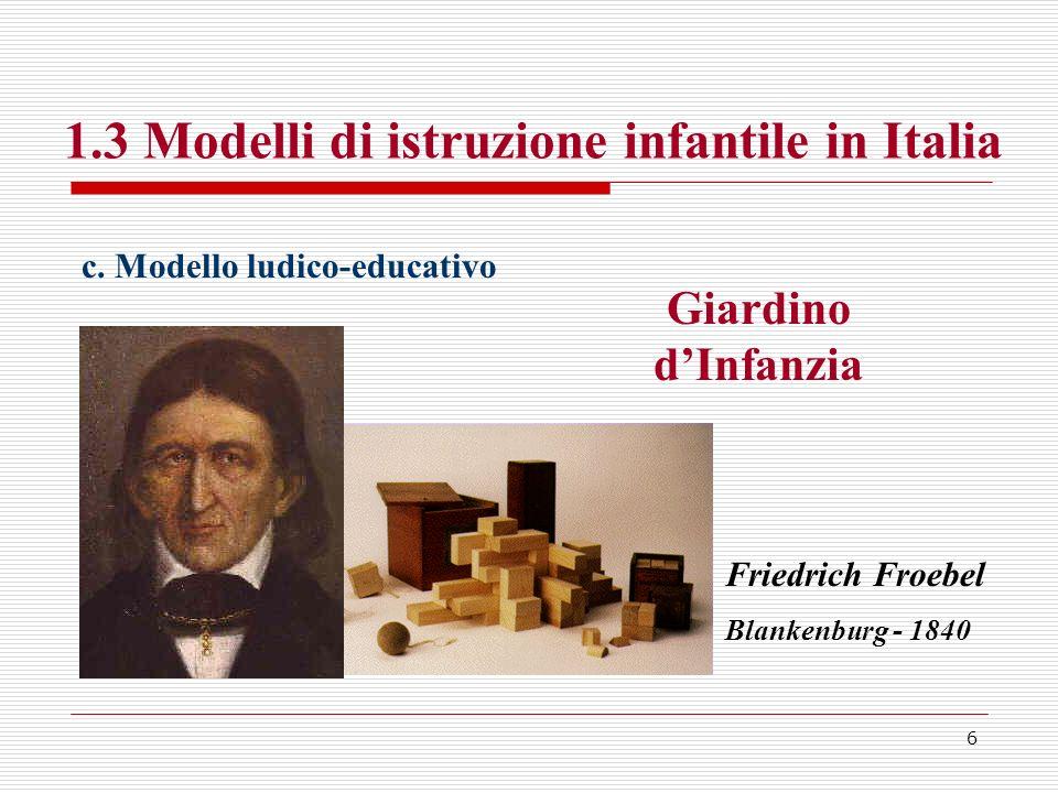 6 1.3 Modelli di istruzione infantile in Italia c. Modello ludico-educativo Giardino dInfanzia Friedrich Froebel Blankenburg - 1840