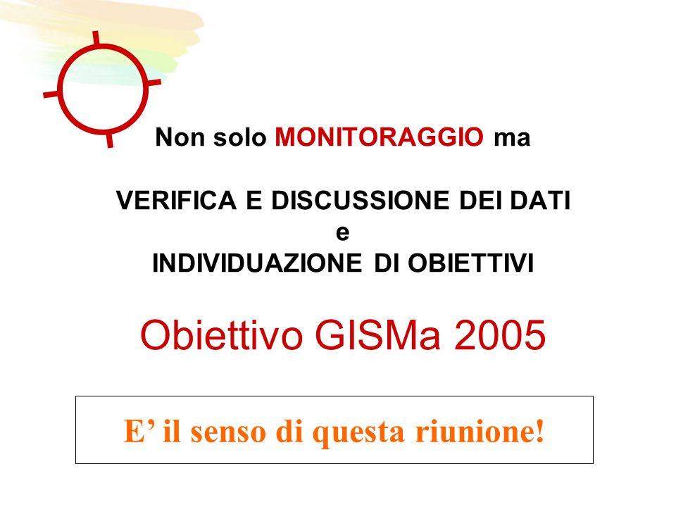 Non solo MONITORAGGIO ma VERIFICA E DISCUSSIONE DEI DATI e INDIVIDUAZIONE DI OBIETTIVI Obiettivo GISMa 2005 E il senso di questa riunione!