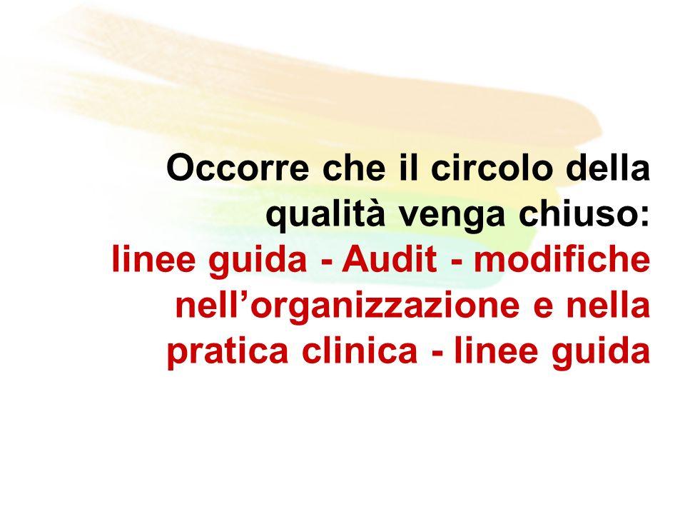Occorre che il circolo della qualità venga chiuso: linee guida - Audit - modifiche nellorganizzazione e nella pratica clinica - linee guida