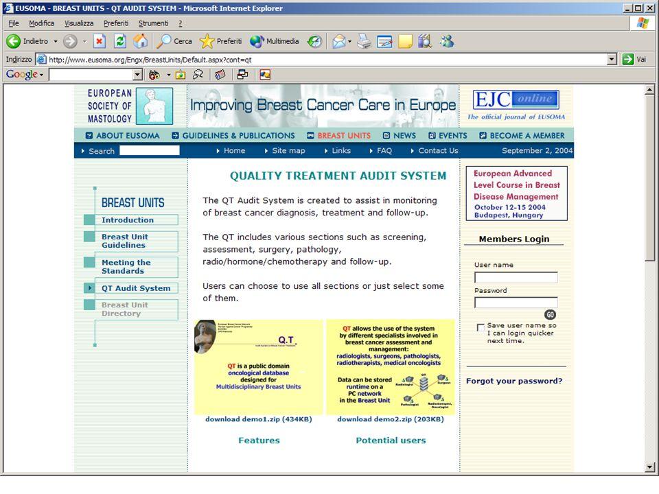 Indicatore – No congelatore nei tumori 10 mm. % SINO Target 80,1 82,9 88.4 66.0 96,2 87,2