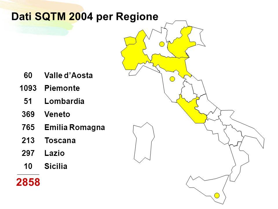 Dati SQTM 2004 per Regione 60Valle dAosta 1093Piemonte 51Lombardia 369Veneto 765Emilia Romagna 213Toscana 297Lazio 10Sicilia 2858