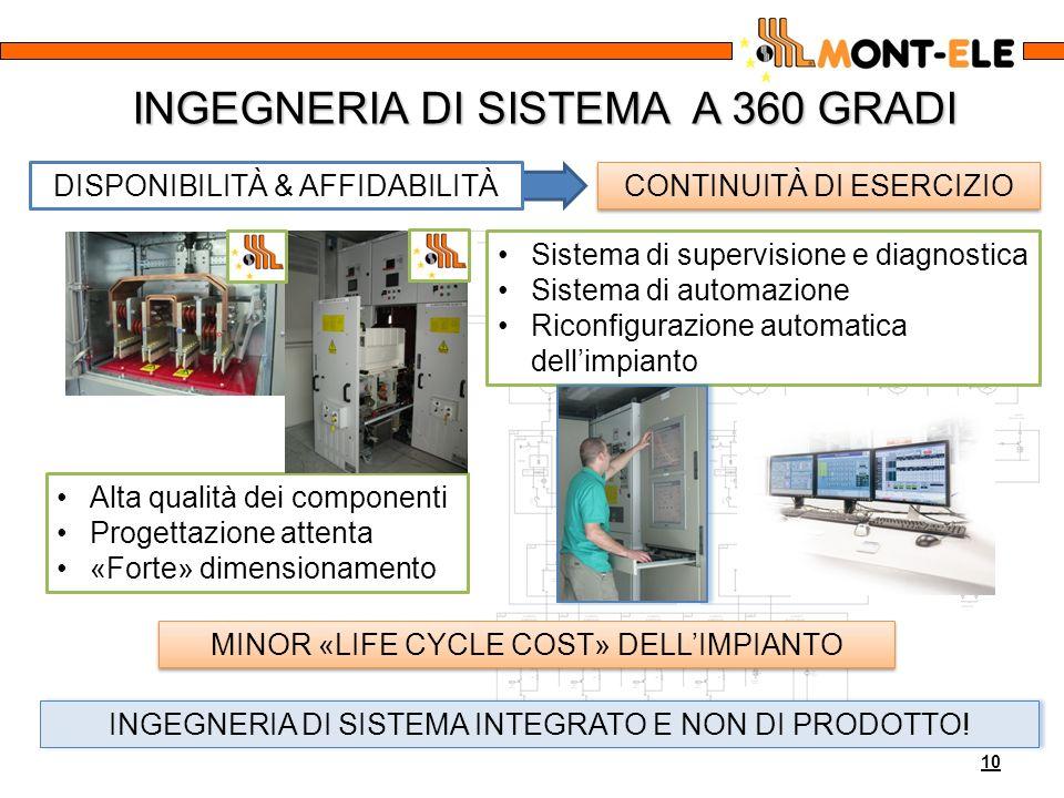INGEGNERIA DI SISTEMA A 360 GRADI 10 Alta qualità dei componenti Progettazione attenta «Forte» dimensionamento CONTINUITÀ DI ESERCIZIO DISPONIBILITÀ &