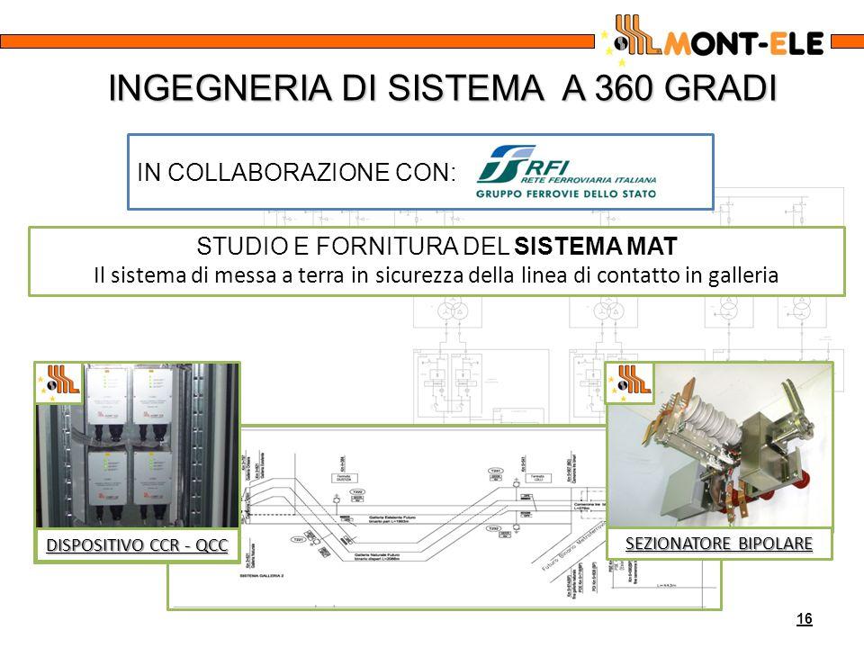 INGEGNERIA DI SISTEMA A 360 GRADI 16 IN COLLABORAZIONE CON: STUDIO E FORNITURA DEL SISTEMA MAT Il sistema di messa a terra in sicurezza della linea di