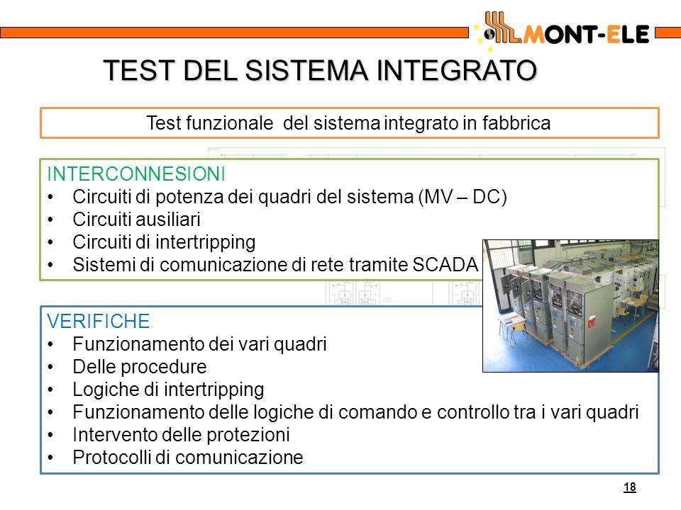 VERIFICHE Funzionamento dei vari quadri Delle procedure Logiche di intertripping Funzionamento delle logiche di comando e controllo tra i vari quadri