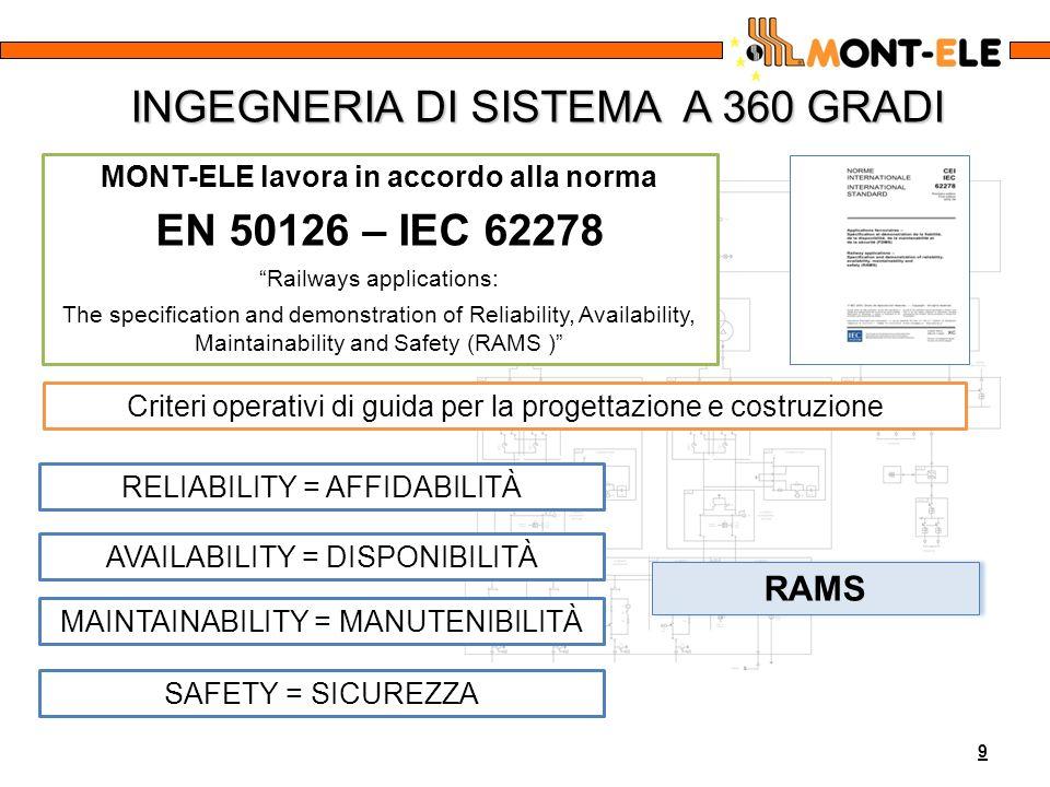 INGEGNERIA DI SISTEMA A 360 GRADI 9 MONT-ELE lavora in accordo alla norma EN 50126 – IEC 62278 Railways applications: The specification and demonstrat