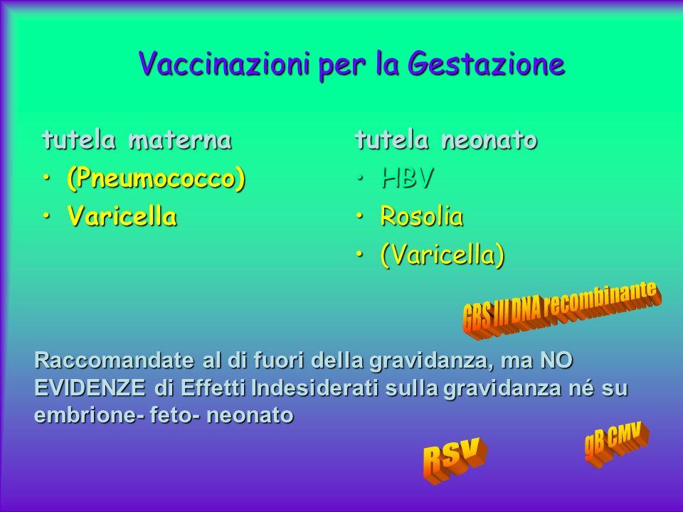 tutela materna (Pneumococco)(Pneumococco) VaricellaVaricella tutela neonato HBVHBV RosoliaRosolia (Varicella)(Varicella) Raccomandate al di fuori dell