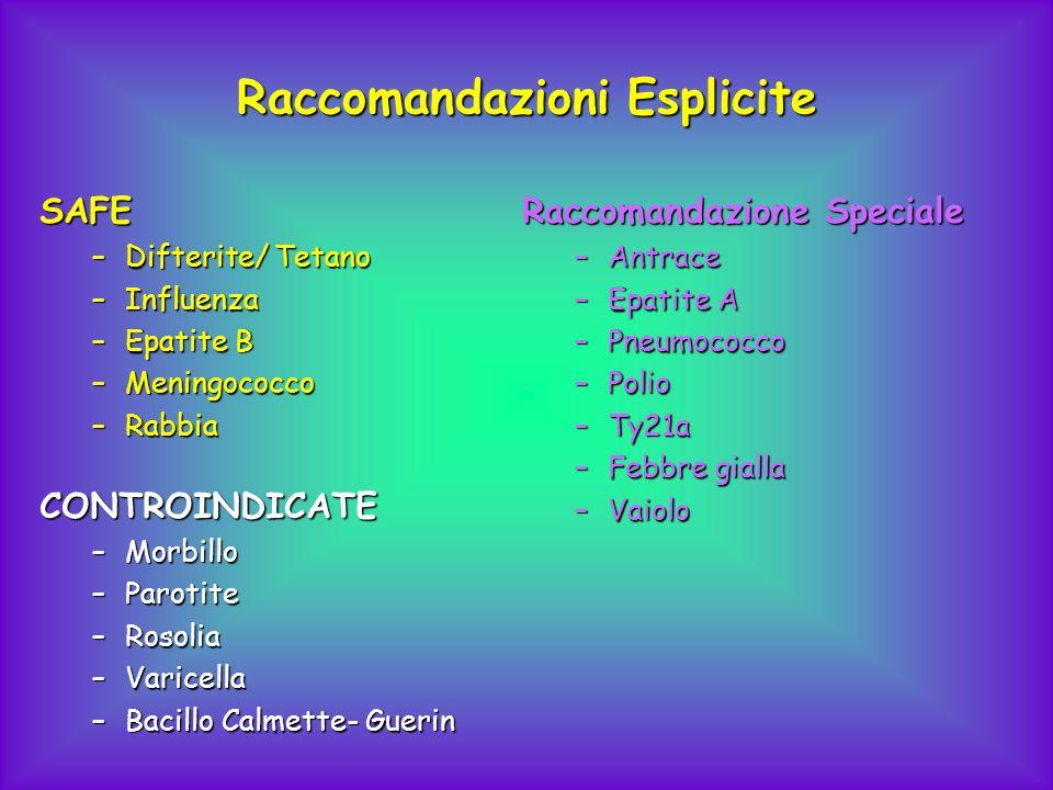 Raccomandazioni Esplicite SAFE –Difterite/ Tetano –Influenza –Epatite B –Meningococco –Rabbia CONTROINDICATE –Morbillo –Parotite –Rosolia –Varicella –