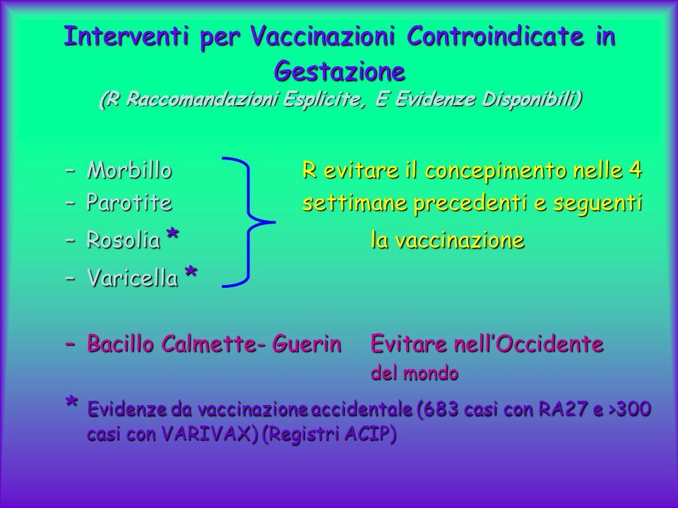 Selezione delle elegibili alla vaccinazione Donne in età fertile con progetto di maternità, nel post- partum o post- interruzione di gravidanza; personale a rischio elevato; (immigrate) –Valutare stato di immunità/ protezione* Esame del certificato di vaccinazioneEsame del certificato di vaccinazione –Vaccinazione si: PROTETTA* –Vaccinazione NO: suggerire vaccinazione ± Rubeo test Rubeo- test IgGRubeo- test IgG –IgG > cut off: PROTETTA* –IgG < cut off: SUSCETTIBILE: suggerire vaccinazione Una diagnosi di rosolia, accertata anamnesticamente non è probante di acquisita protezione La vaccinazione può essere proposta anche senza disporre di un test che indichi stato di suscettibilità La vaccinazione può essere proposta anche senza disporre di un test che indichi stato di suscettibilità * Periodo non epidemico