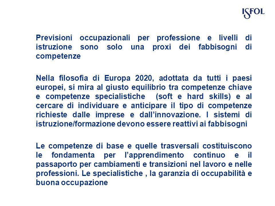 Previsioni occupazionali per professione e livelli di istruzione sono solo una proxi dei fabbisogni di competenze Nella filosofia di Europa 2020, adot
