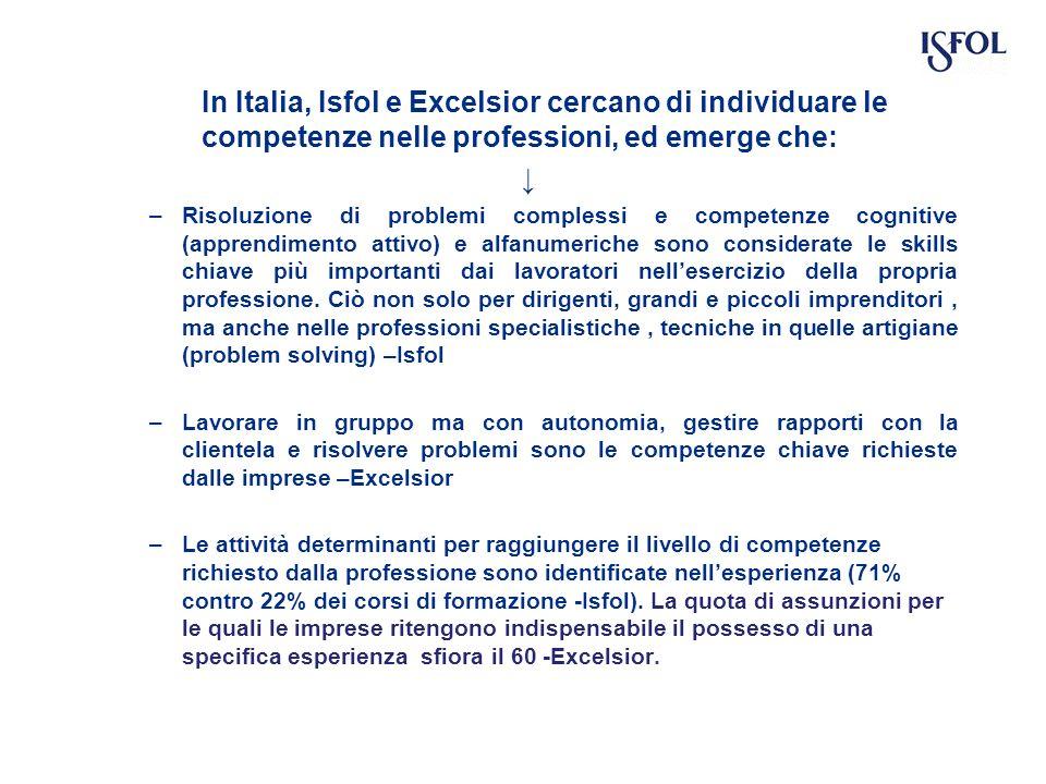 In Italia, Isfol e Excelsior cercano di individuare le competenze nelle professioni, ed emerge che: –Risoluzione di problemi complessi e competenze cognitive (apprendimento attivo) e alfanumeriche sono considerate le skills chiave più importanti dai lavoratori nellesercizio della propria professione.