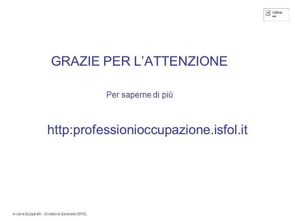 Aviana Bulgarelli - Direttore Generale ISFOL GRAZIE PER LATTENZIONE Per saperne di più http:professionioccupazione.isfol.it