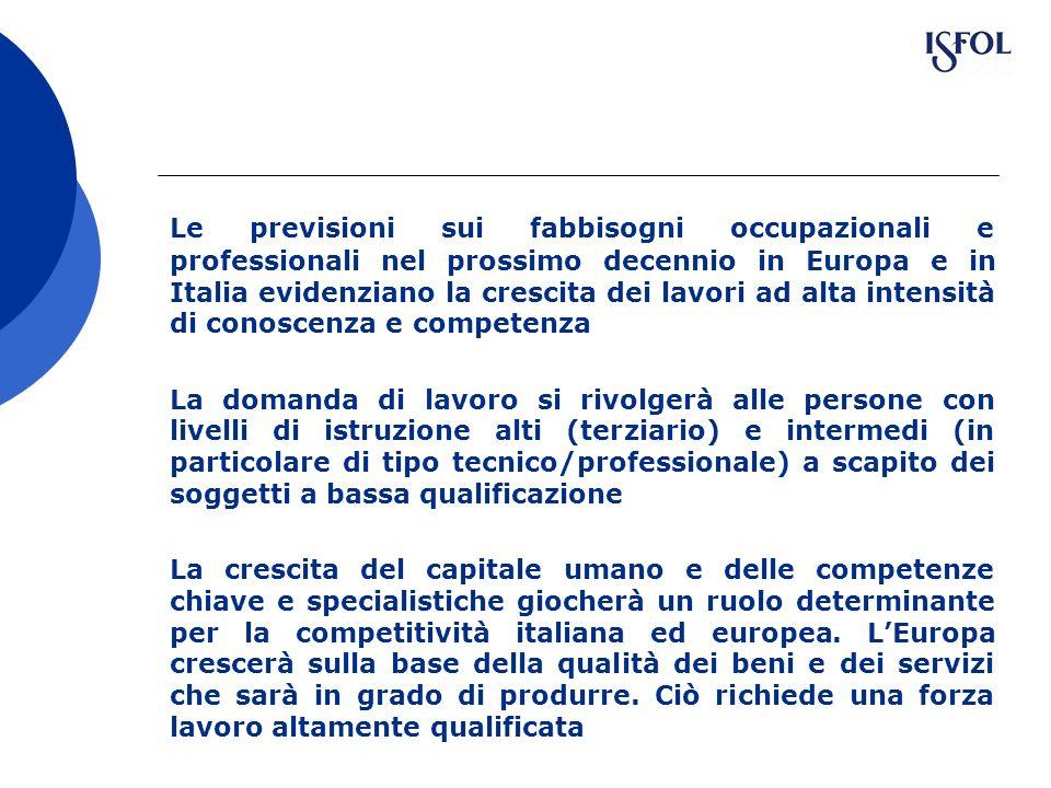Le previsioni sui fabbisogni occupazionali e professionali nel prossimo decennio in Europa e in Italia evidenziano la crescita dei lavori ad alta intensità di conoscenza e competenza La domanda di lavoro si rivolgerà alle persone con livelli di istruzione alti (terziario) e intermedi (in particolare di tipo tecnico/professionale) a scapito dei soggetti a bassa qualificazione La crescita del capitale umano e delle competenze chiave e specialistiche giocherà un ruolo determinante per la competitività italiana ed europea.