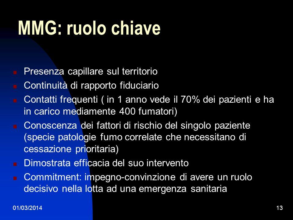 01/03/201413 MMG: ruolo chiave Presenza capillare sul territorio Continuità di rapporto fiduciario Contatti frequenti ( in 1 anno vede il 70% dei pazi