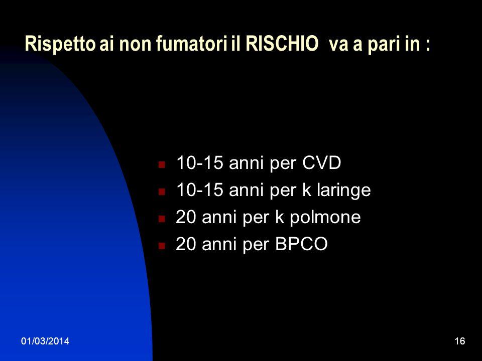 01/03/201416 Rispetto ai non fumatori il RISCHIO va a pari in : 10-15 anni per CVD 10-15 anni per k laringe 20 anni per k polmone 20 anni per BPCO