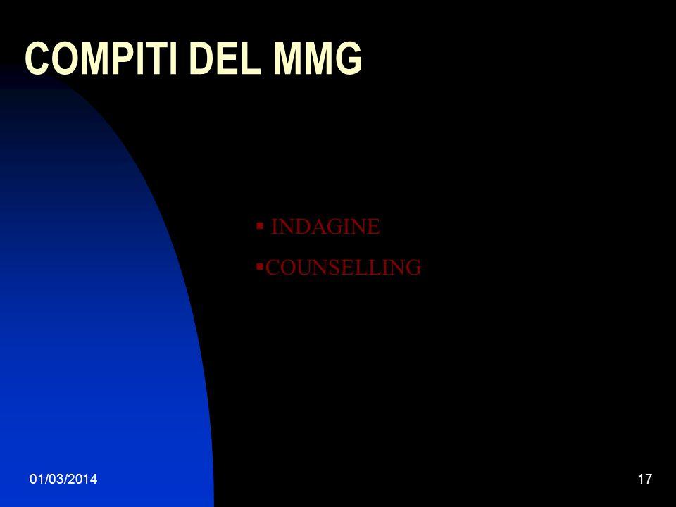 01/03/201417 COMPITI DEL MMG INDAGINE COUNSELLING