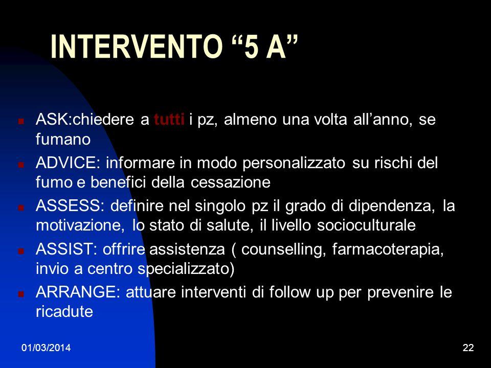 01/03/201422 INTERVENTO 5 A ASK:chiedere a tutti i pz, almeno una volta allanno, se fumano ADVICE: informare in modo personalizzato su rischi del fumo