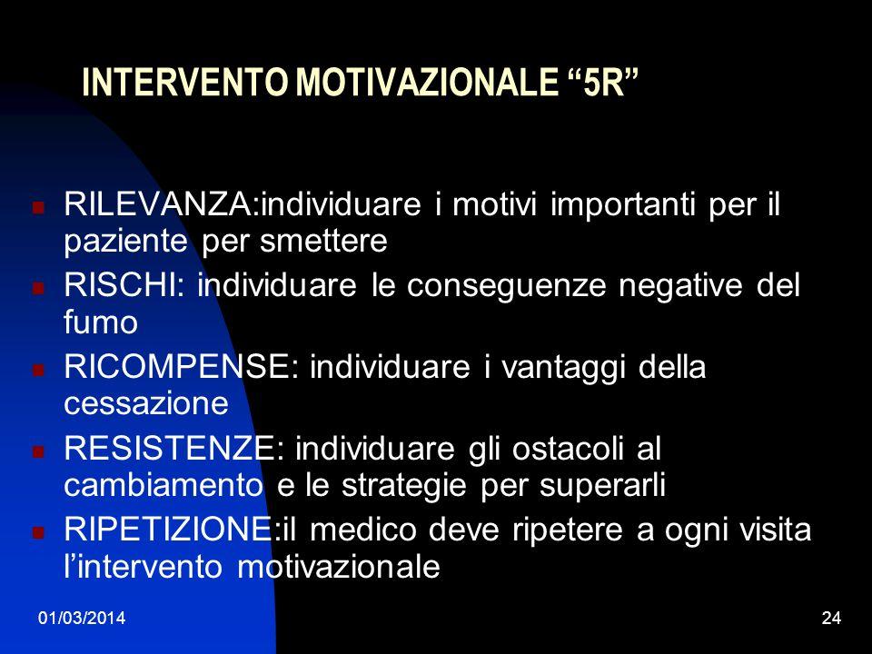 01/03/201424 INTERVENTO MOTIVAZIONALE 5R RILEVANZA:individuare i motivi importanti per il paziente per smettere RISCHI: individuare le conseguenze neg