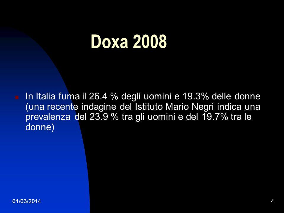01/03/20144 Doxa 2008 In Italia fuma il 26.4 % degli uomini e 19.3% delle donne (una recente indagine del Istituto Mario Negri indica una prevalenza d