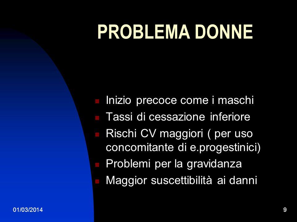 01/03/20149 PROBLEMA DONNE Inizio precoce come i maschi Tassi di cessazione inferiore Rischi CV maggiori ( per uso concomitante di e.progestinici) Pro