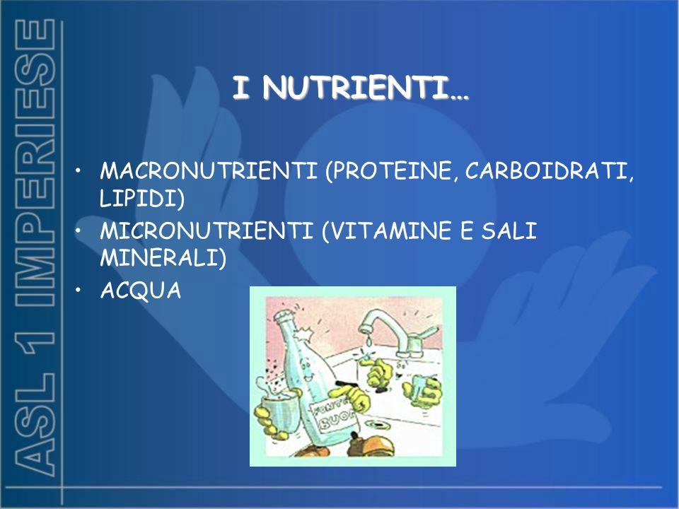 I NUTRIENTI… MACRONUTRIENTI (PROTEINE, CARBOIDRATI, LIPIDI) MICRONUTRIENTI (VITAMINE E SALI MINERALI) ACQUA