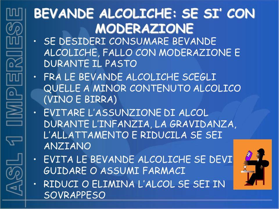 BEVANDE ALCOLICHE: SE SI CON MODERAZIONE SE DESIDERI CONSUMARE BEVANDE ALCOLICHE, FALLO CON MODERAZIONE E DURANTE IL PASTO FRA LE BEVANDE ALCOLICHE SCEGLI QUELLE A MINOR CONTENUTO ALCOLICO (VINO E BIRRA) EVITARE LASSUNZIONE DI ALCOL DURANTE LINFANZIA, LA GRAVIDANZA, LALLATTAMENTO E RIDUCILA SE SEI ANZIANO EVITA LE BEVANDE ALCOLICHE SE DEVI GUIDARE O ASSUMI FARMACI RIDUCI O ELIMINA LALCOL SE SEI IN SOVRAPPESO