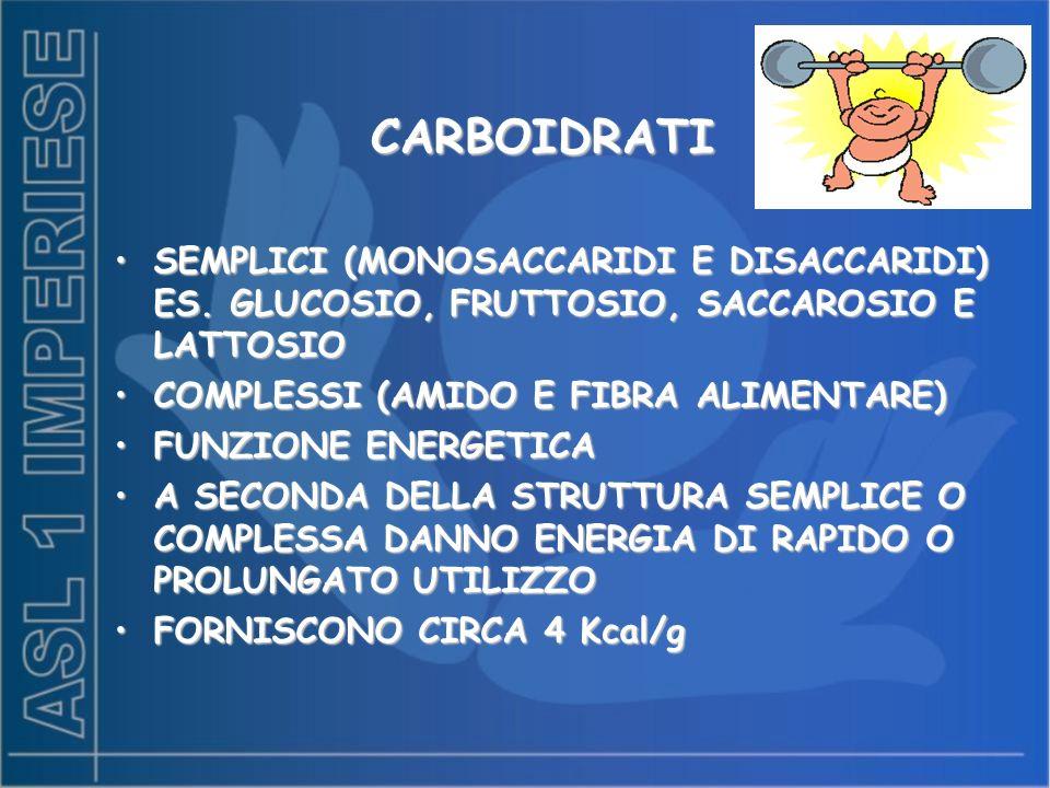 SALI MINERALI MACROMINERALI (CALCIO, FOSFORO, SODIO, POTASSIO, MAGNESIO, CLORO, ZOLFO) OLIGOELEMENTI (FERRO, ZINCO, RAME, FLUORO, IODIO, SELENIO, CROMO, MANGANESE, MOLIBDENO, COBALTO, ECC.)