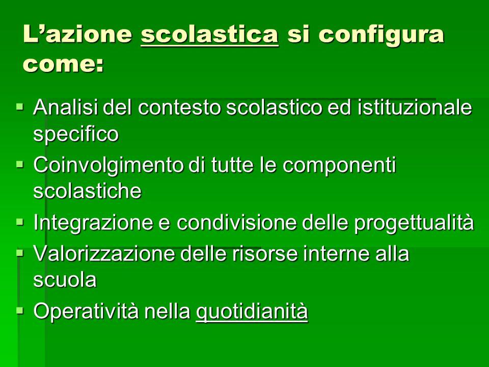 Lazione scolastica si configura come: Analisi del contesto scolastico ed istituzionale specifico Analisi del contesto scolastico ed istituzionale spec