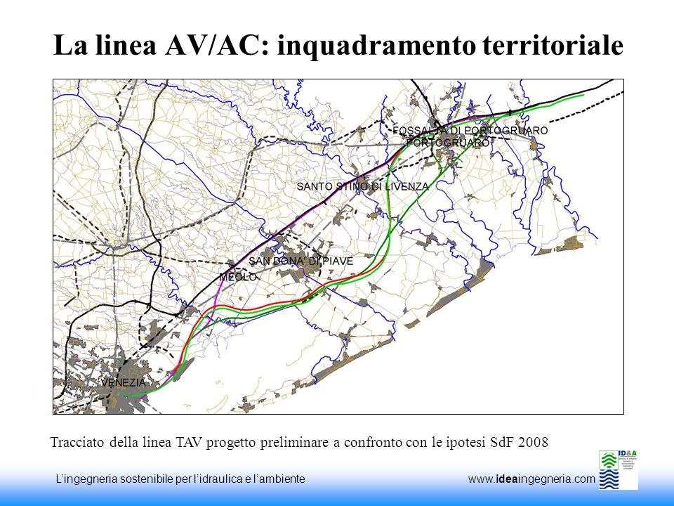 Lingegneria sostenibile per lidraulica e lambiente www.ideaingegneria.com La linea AV/AC: inquadramento territoriale Tracciato della linea TAV progetto preliminare a confronto con le ipotesi SdF 2008