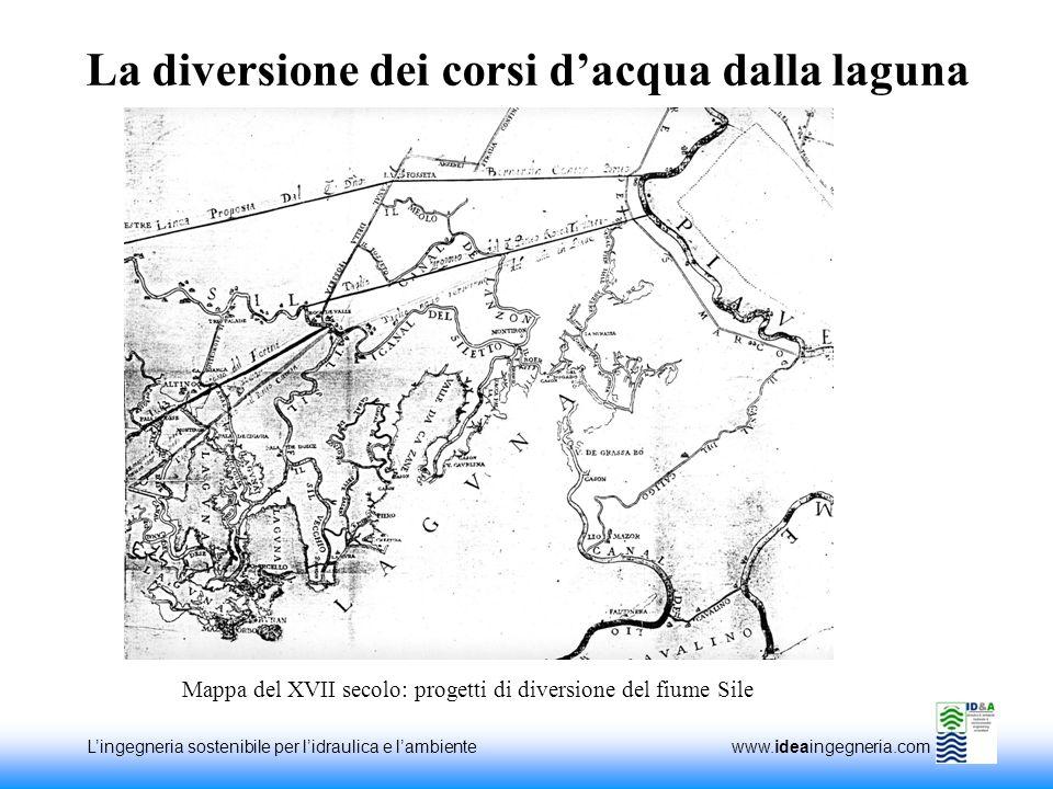Lingegneria sostenibile per lidraulica e lambiente www.ideaingegneria.com La diversione dei corsi dacqua dalla laguna Mappa del XVII secolo: progetti di diversione del fiume Sile